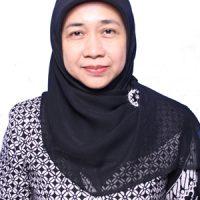 Dr. Siti Dyah Handayani, SE., M.Si